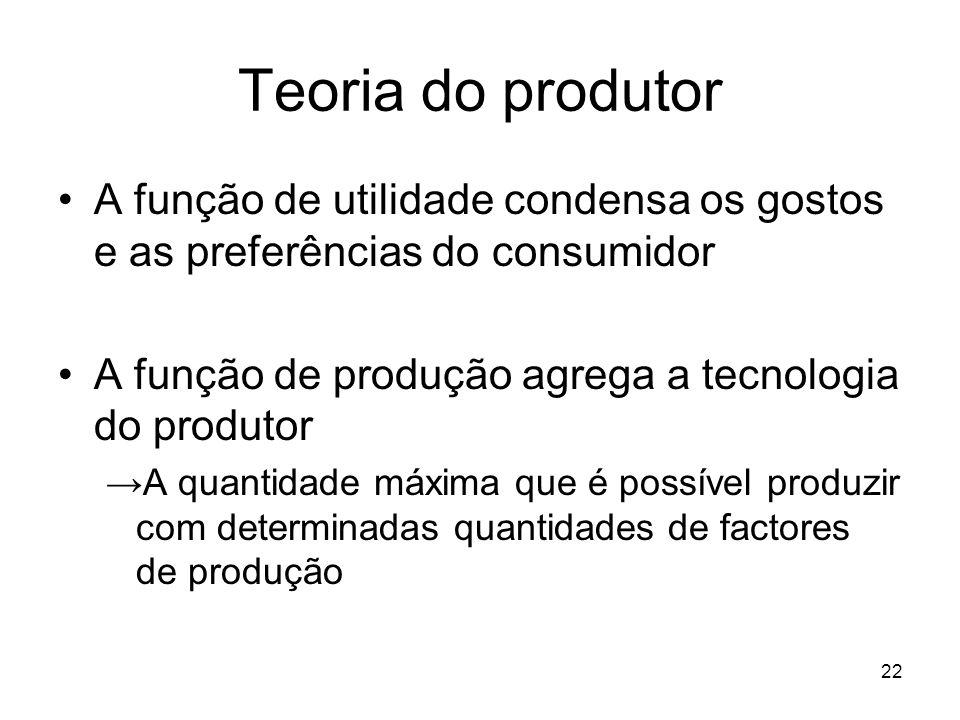 Teoria do produtorA função de utilidade condensa os gostos e as preferências do consumidor. A função de produção agrega a tecnologia do produtor.