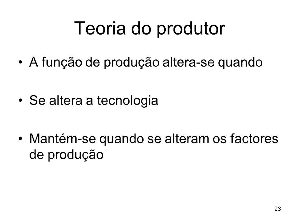 Teoria do produtor A função de produção altera-se quando