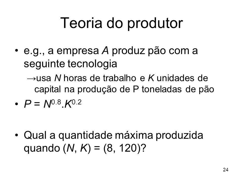 Teoria do produtor e.g., a empresa A produz pão com a seguinte tecnologia.
