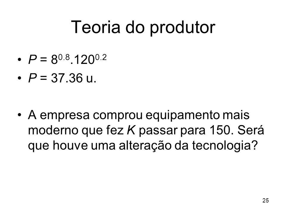 Teoria do produtor P = 80.8.1200.2 P = 37.36 u.