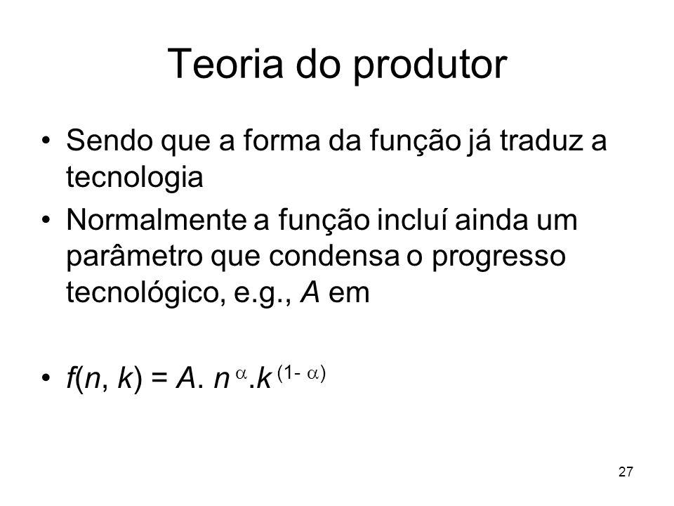 Teoria do produtor Sendo que a forma da função já traduz a tecnologia