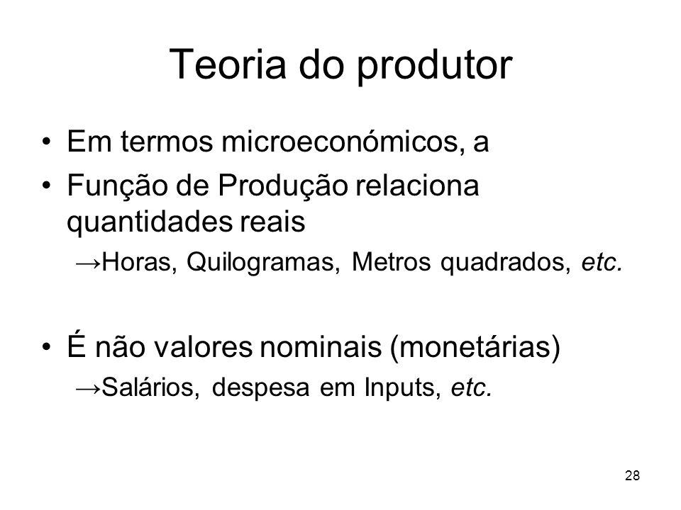 Teoria do produtor Em termos microeconómicos, a