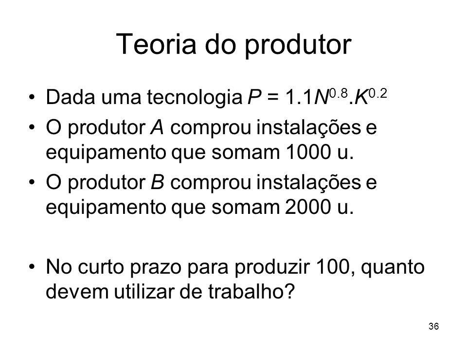 Teoria do produtor Dada uma tecnologia P = 1.1N0.8.K0.2