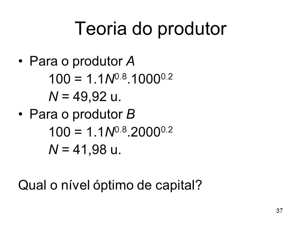 Teoria do produtor Para o produtor A 100 = 1.1N0.8.10000.2