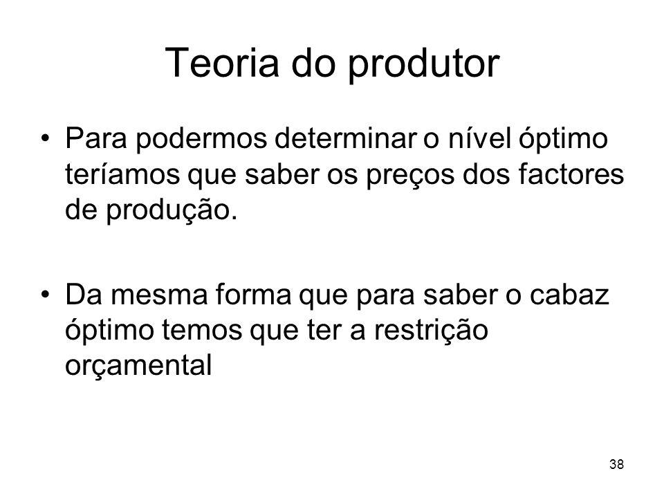 Teoria do produtor Para podermos determinar o nível óptimo teríamos que saber os preços dos factores de produção.