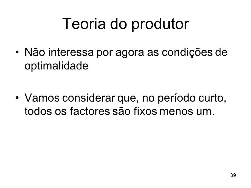 Teoria do produtor Não interessa por agora as condições de optimalidade.