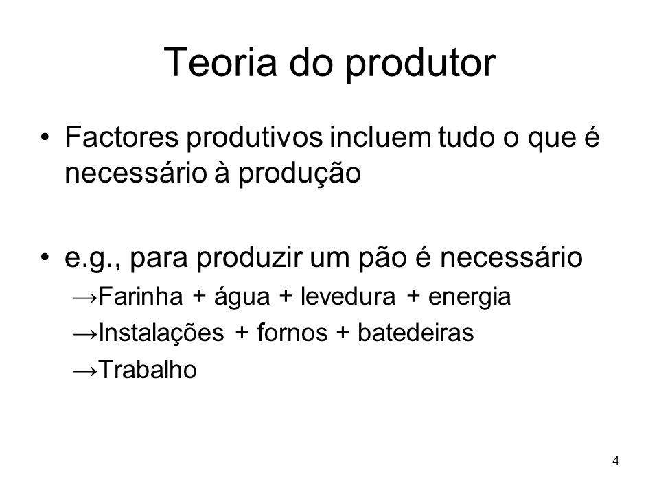 Teoria do produtor Factores produtivos incluem tudo o que é necessário à produção. e.g., para produzir um pão é necessário.