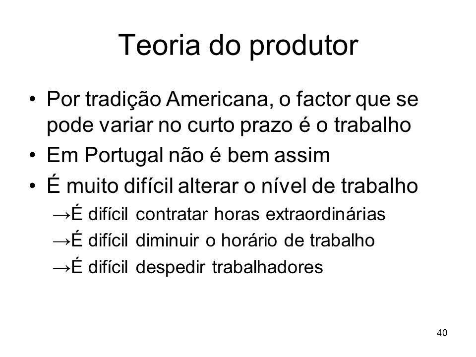 Teoria do produtorPor tradição Americana, o factor que se pode variar no curto prazo é o trabalho. Em Portugal não é bem assim.