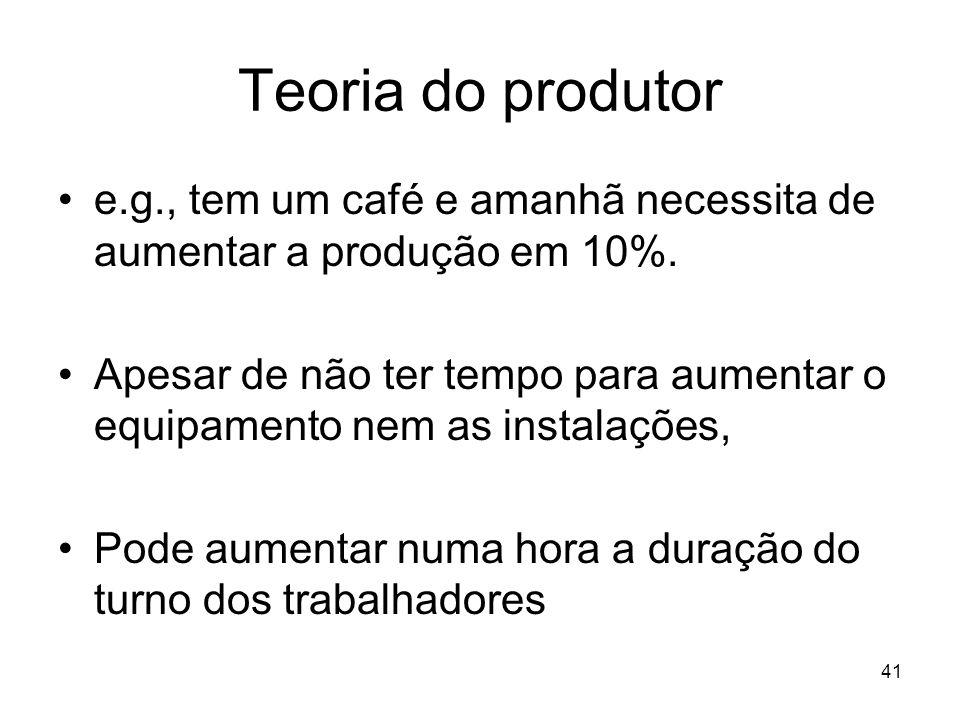 Teoria do produtor e.g., tem um café e amanhã necessita de aumentar a produção em 10%.