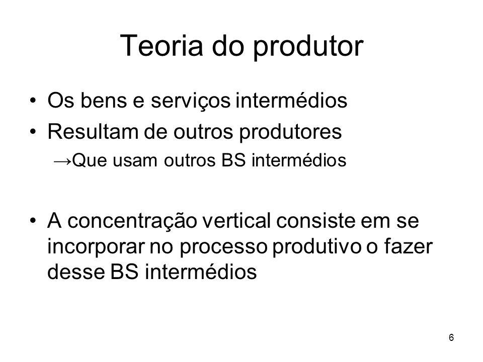 Teoria do produtor Os bens e serviços intermédios