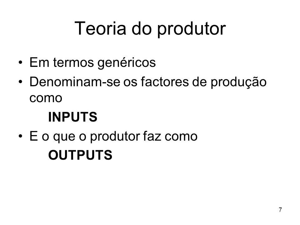 Teoria do produtor Em termos genéricos