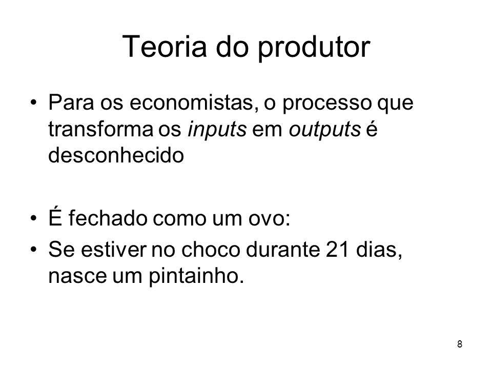 Teoria do produtor Para os economistas, o processo que transforma os inputs em outputs é desconhecido.