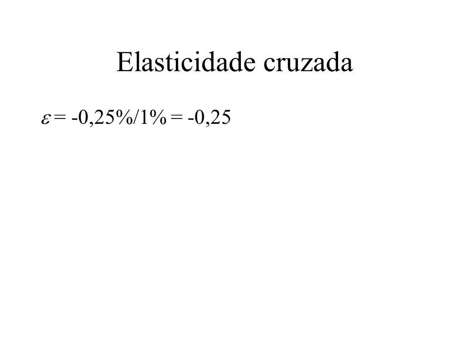 Elasticidade cruzada e = -0,25%/1% = -0,25