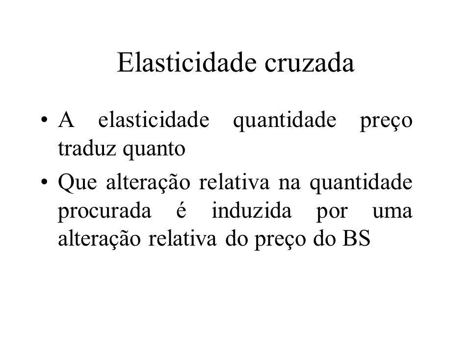 Elasticidade cruzada A elasticidade quantidade preço traduz quanto