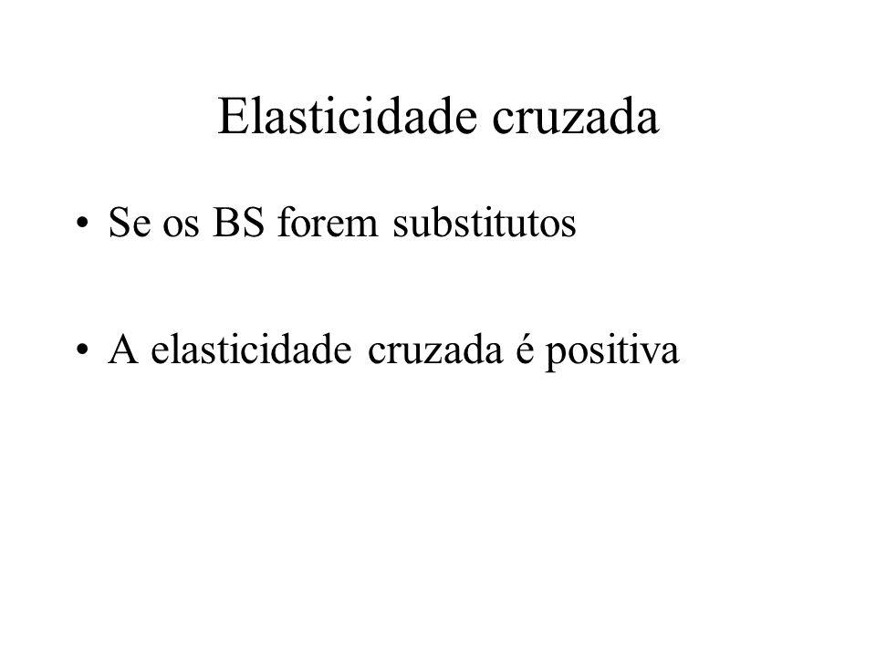 Elasticidade cruzada Se os BS forem substitutos