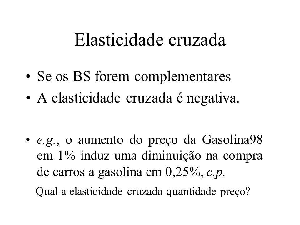 Elasticidade cruzada Se os BS forem complementares