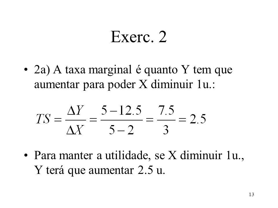 Exerc. 2 2a) A taxa marginal é quanto Y tem que aumentar para poder X diminuir 1u.: