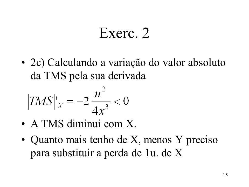 Exerc. 2 2c) Calculando a variação do valor absoluto da TMS pela sua derivada. A TMS diminui com X.