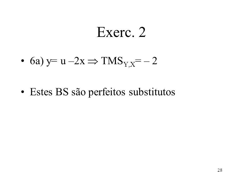 Exerc. 2 6a) y= u –2x  TMSY,X= – 2 Estes BS são perfeitos substitutos