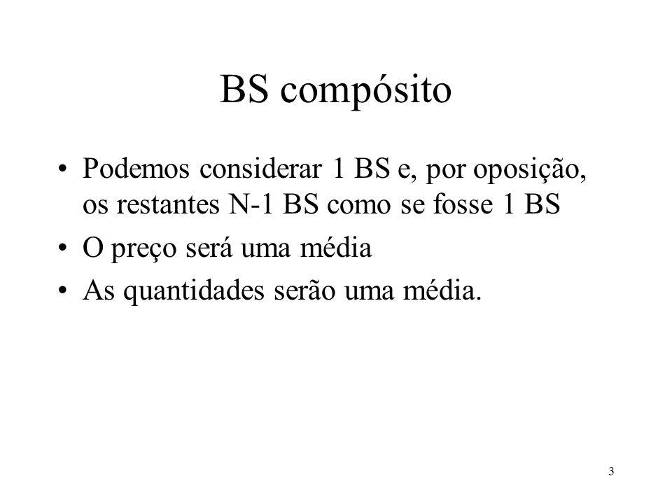 BS compósito Podemos considerar 1 BS e, por oposição, os restantes N-1 BS como se fosse 1 BS. O preço será uma média.