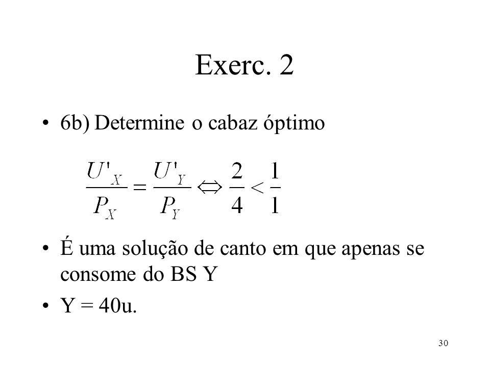 Exerc. 2 6b) Determine o cabaz óptimo