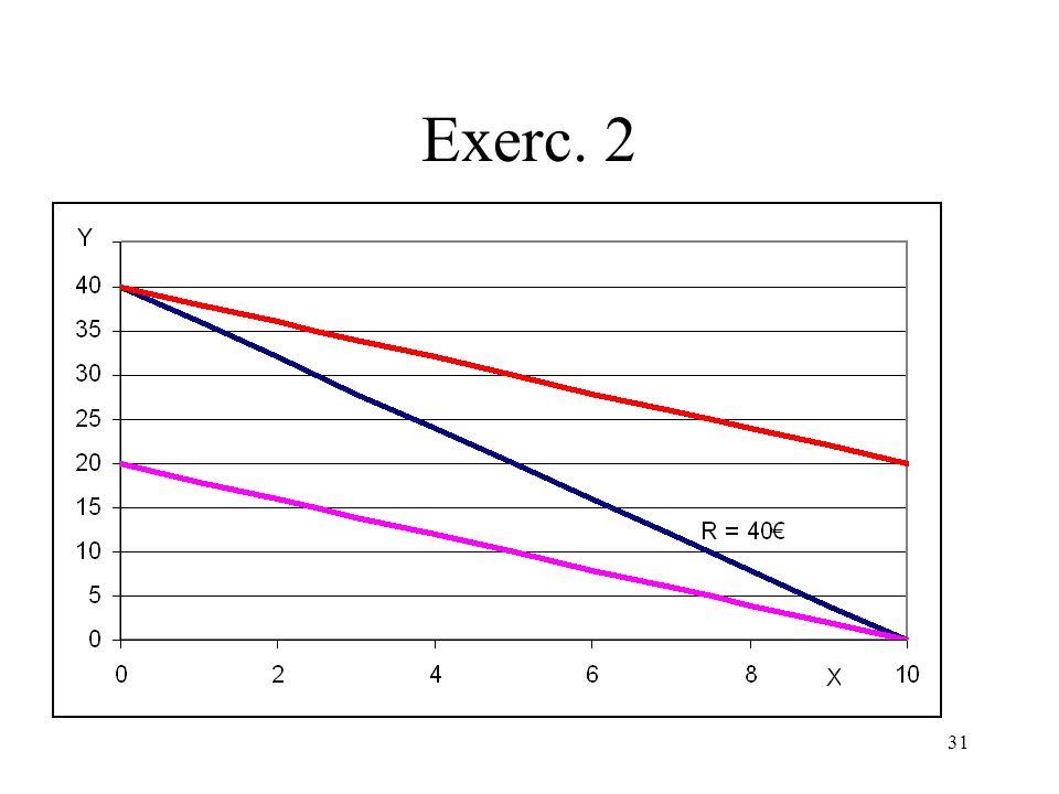 Exerc. 2