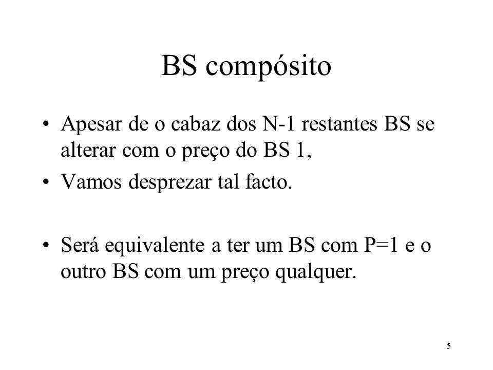 BS compósito Apesar de o cabaz dos N-1 restantes BS se alterar com o preço do BS 1, Vamos desprezar tal facto.
