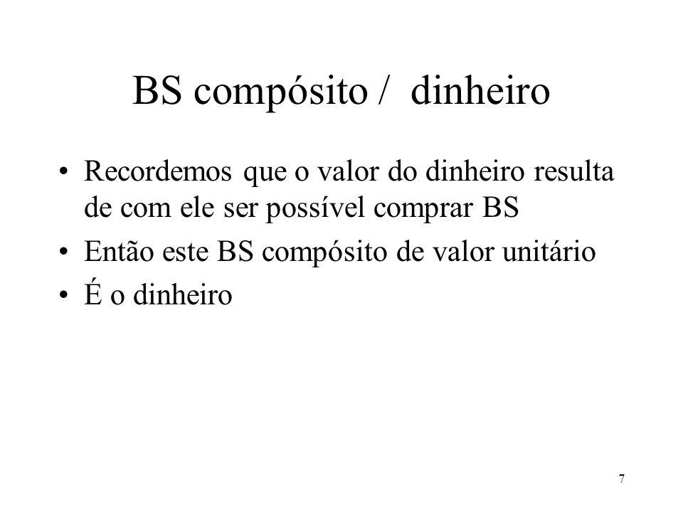 BS compósito / dinheiro