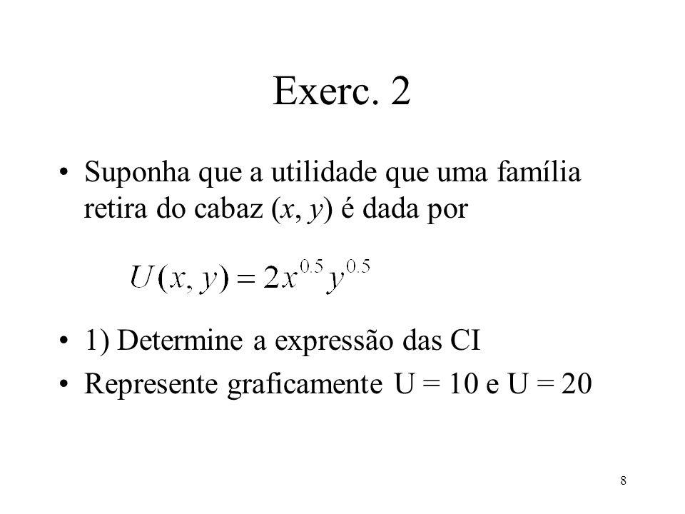 Exerc. 2 Suponha que a utilidade que uma família retira do cabaz (x, y) é dada por. 1) Determine a expressão das CI.