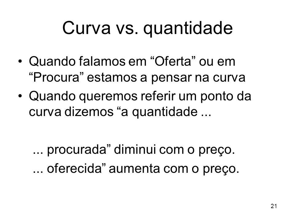 Curva vs. quantidade Quando falamos em Oferta ou em Procura estamos a pensar na curva.