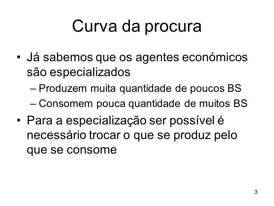 Curva da procura Já sabemos que os agentes económicos são especializados. Produzem muita quantidade de poucos BS.