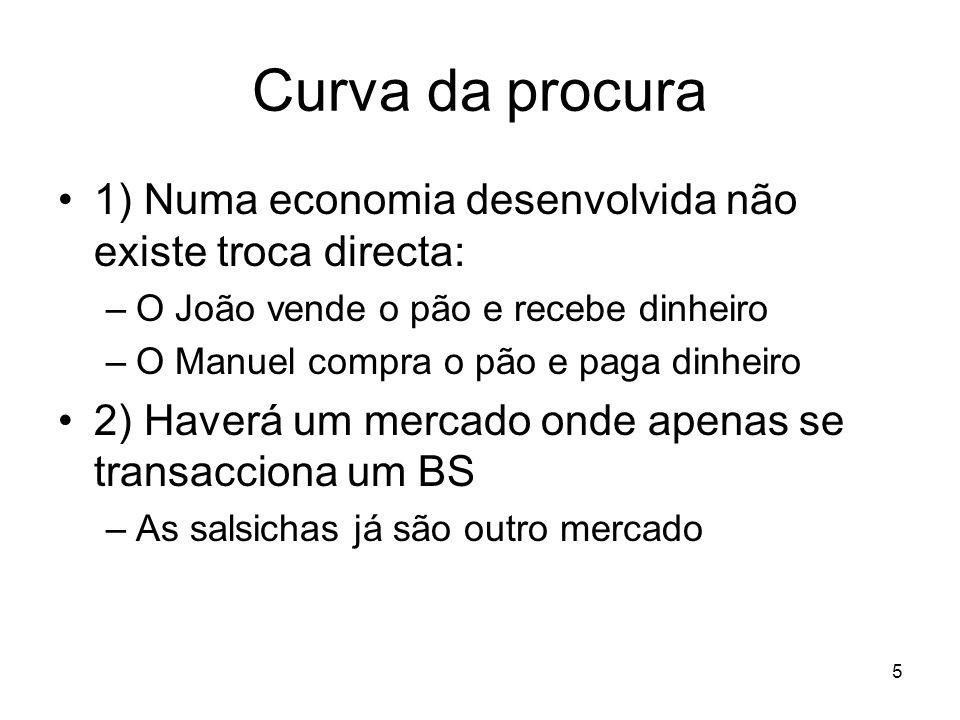 Curva da procura 1) Numa economia desenvolvida não existe troca directa: O João vende o pão e recebe dinheiro.
