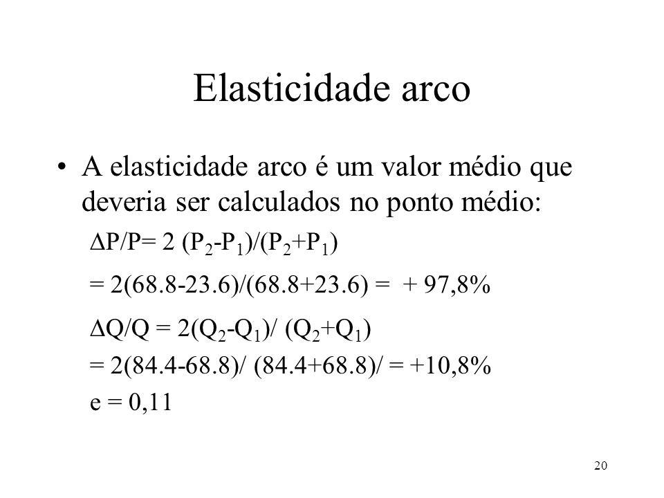 Elasticidade arco A elasticidade arco é um valor médio que deveria ser calculados no ponto médio: P/P= 2 (P2-P1)/(P2+P1)