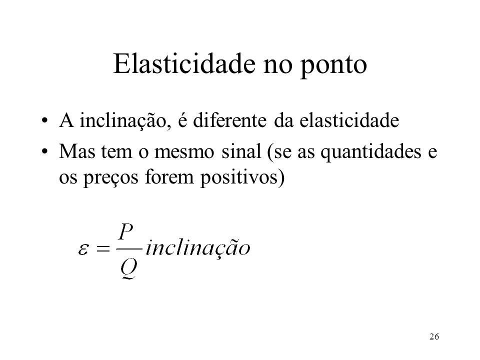 Elasticidade no ponto A inclinação, é diferente da elasticidade