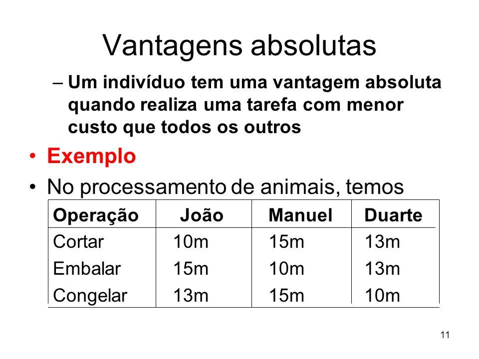 Vantagens absolutas Exemplo No processamento de animais, temos