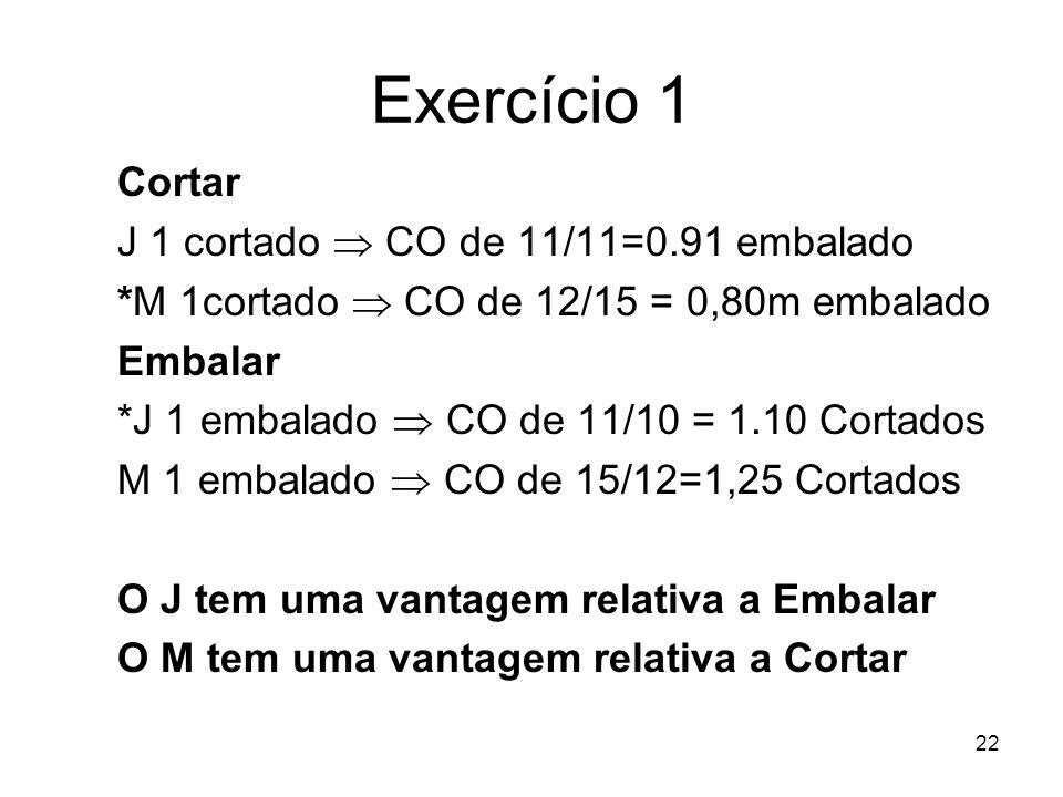 Exercício 1 Cortar J 1 cortado  CO de 11/11=0.91 embalado