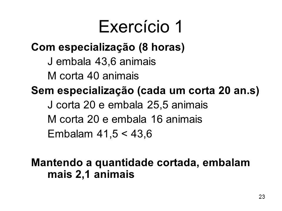 Exercício 1 Com especialização (8 horas) J embala 43,6 animais