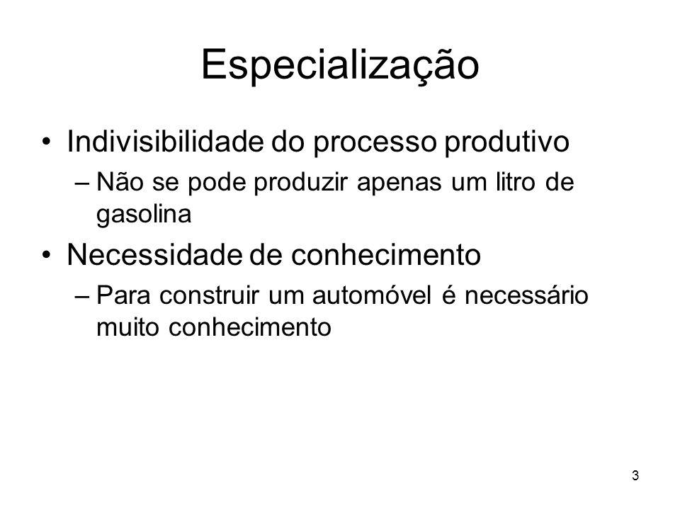 Especialização Indivisibilidade do processo produtivo