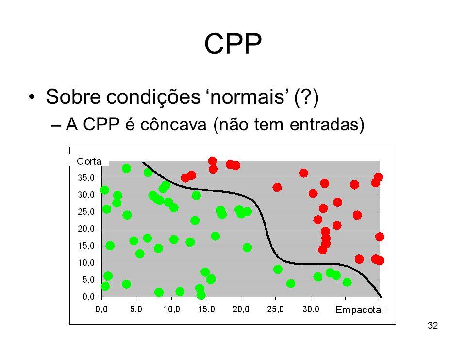 CPP Sobre condições 'normais' ( ) A CPP é côncava (não tem entradas)