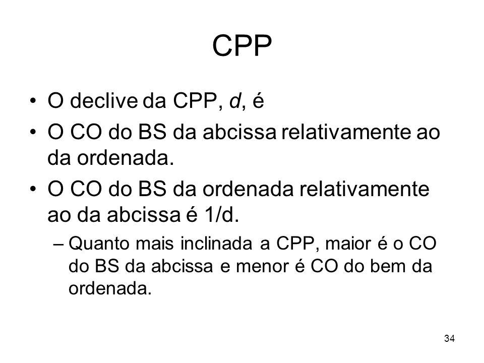 CPP O declive da CPP, d, é. O CO do BS da abcissa relativamente ao da ordenada. O CO do BS da ordenada relativamente ao da abcissa é 1/d.