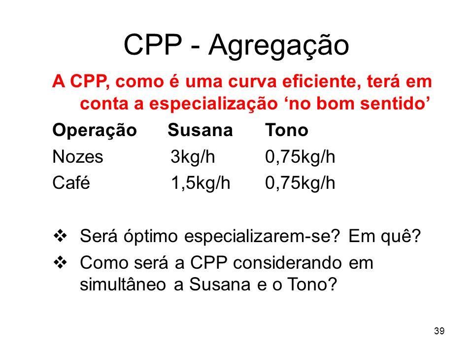 CPP - Agregação A CPP, como é uma curva eficiente, terá em conta a especialização 'no bom sentido' Operação Susana Tono.