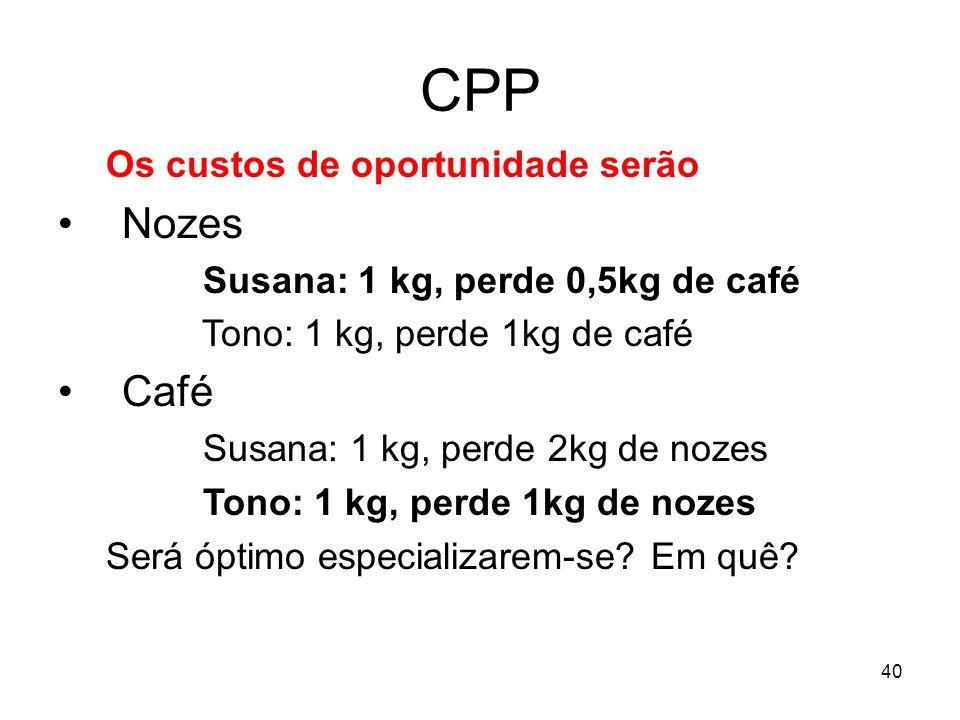 CPP Nozes Café Os custos de oportunidade serão