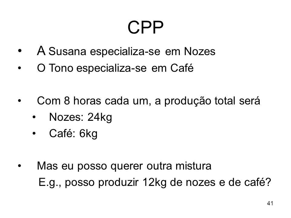 CPP A Susana especializa-se em Nozes O Tono especializa-se em Café
