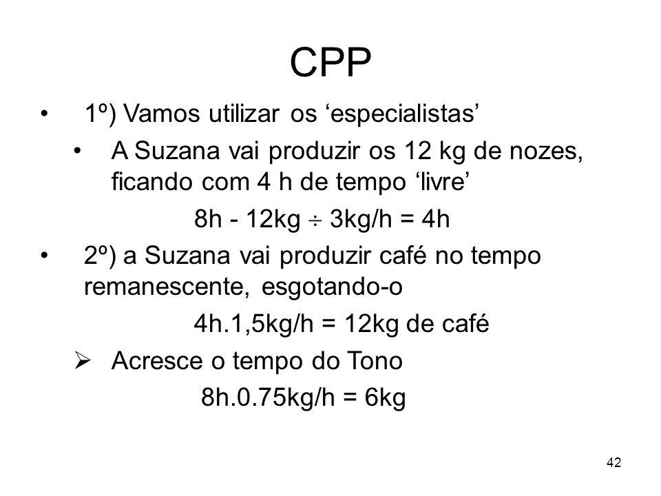 CPP 1º) Vamos utilizar os 'especialistas'