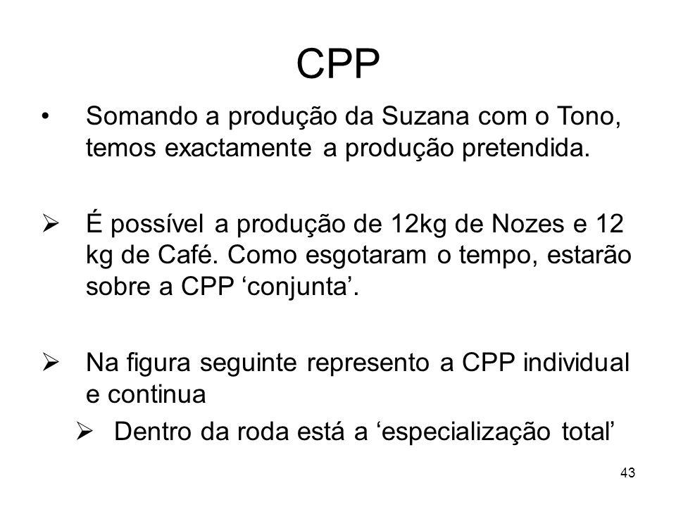 CPP Somando a produção da Suzana com o Tono, temos exactamente a produção pretendida.