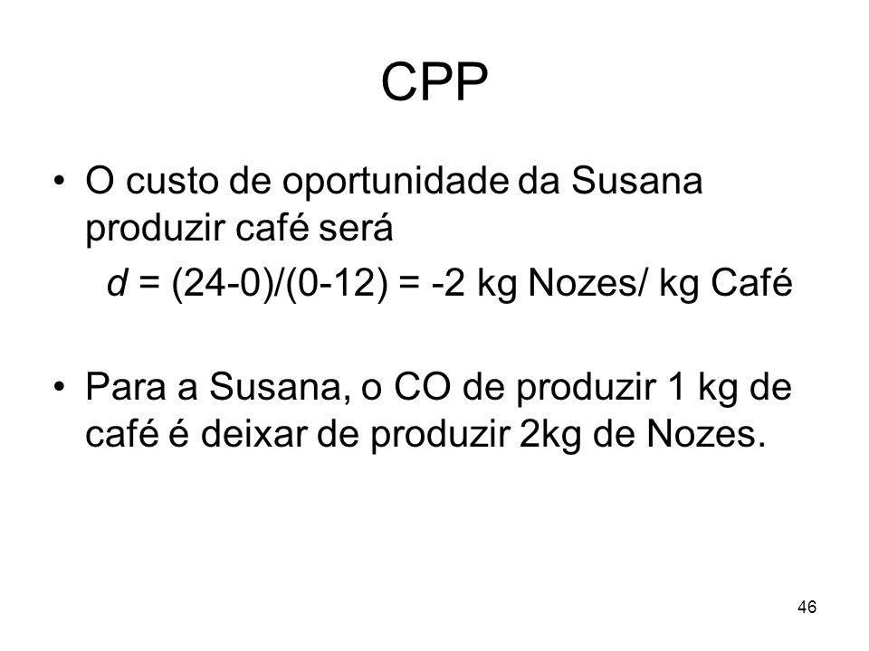 CPP O custo de oportunidade da Susana produzir café será