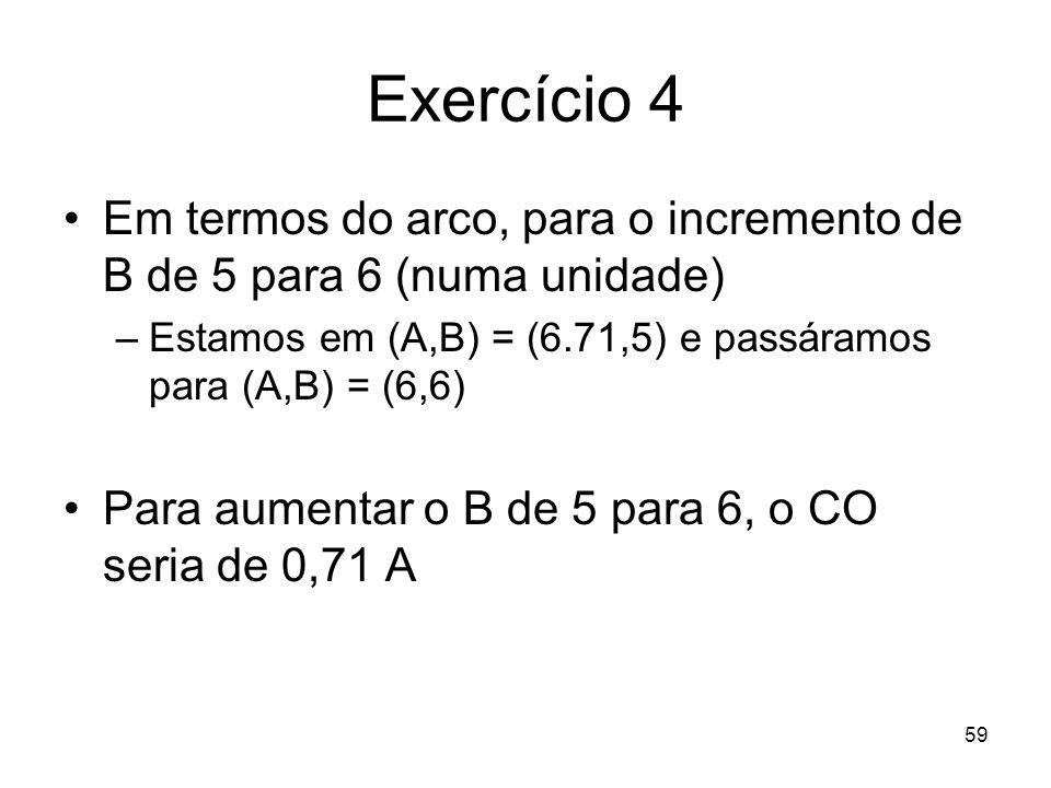 Exercício 4 Em termos do arco, para o incremento de B de 5 para 6 (numa unidade) Estamos em (A,B) = (6.71,5) e passáramos para (A,B) = (6,6)