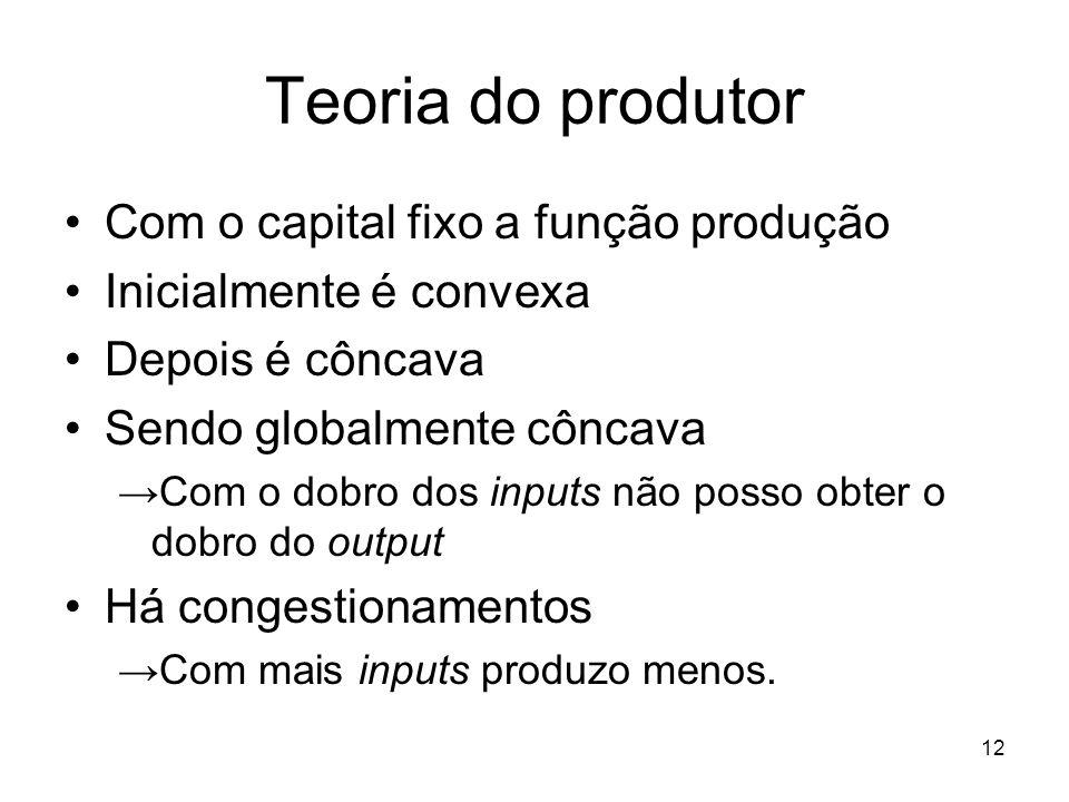 Teoria do produtor Com o capital fixo a função produção