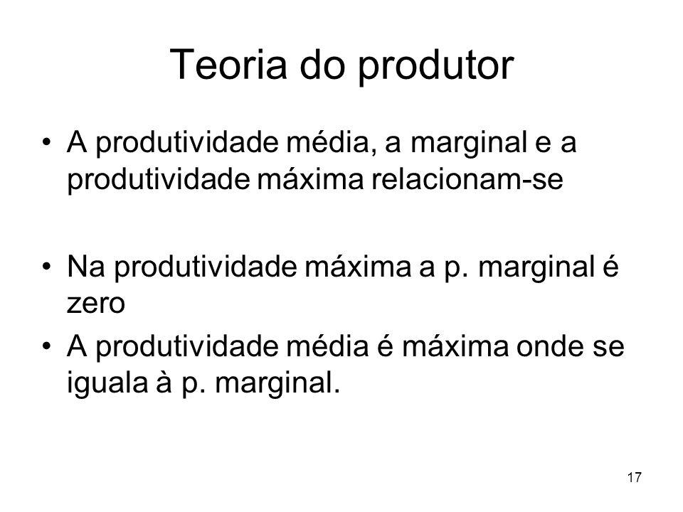 Teoria do produtor A produtividade média, a marginal e a produtividade máxima relacionam-se. Na produtividade máxima a p. marginal é zero.