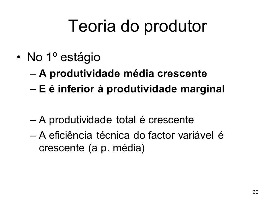 Teoria do produtor No 1º estágio A produtividade média crescente
